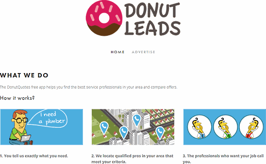 Donut Leads